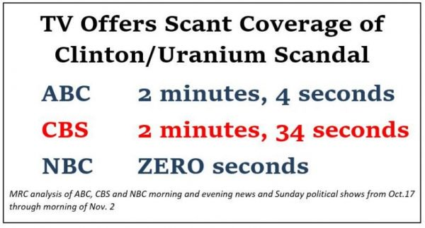uranium_chart_updated-e1509661537631