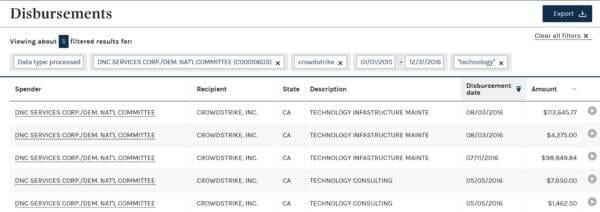 FEC-DNC-Crowdstrike-payments-1-600x212