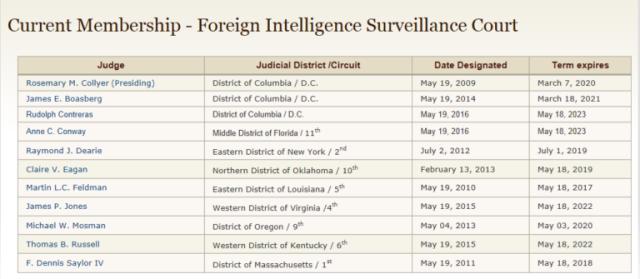 FISA-Court-768x335
