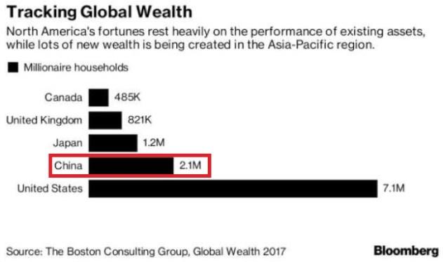 global-millionaires